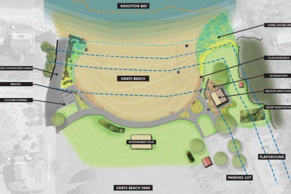 Gray's Beach Concept Plan